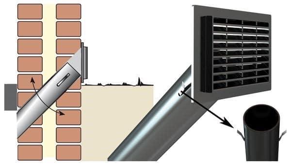 Hoe een kruipruimte ventileren? © Isolatiespecialist.nl
